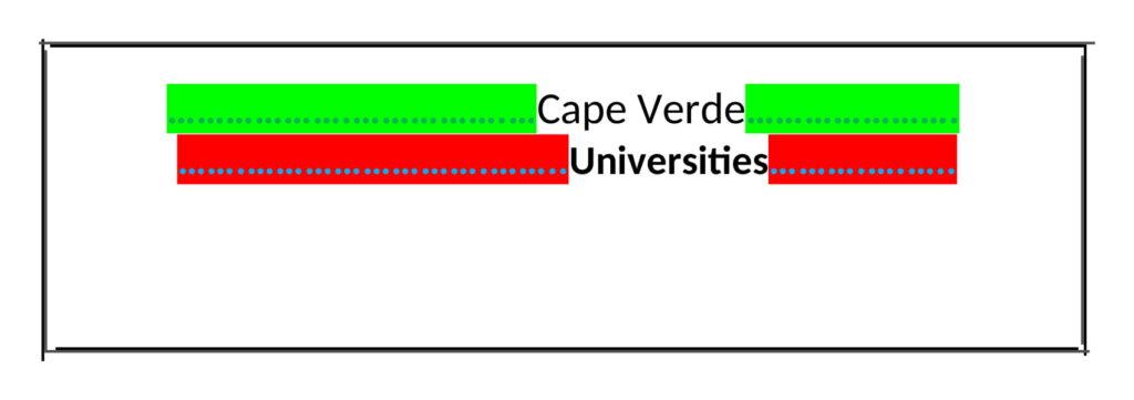 List of Universities in Cape Verde