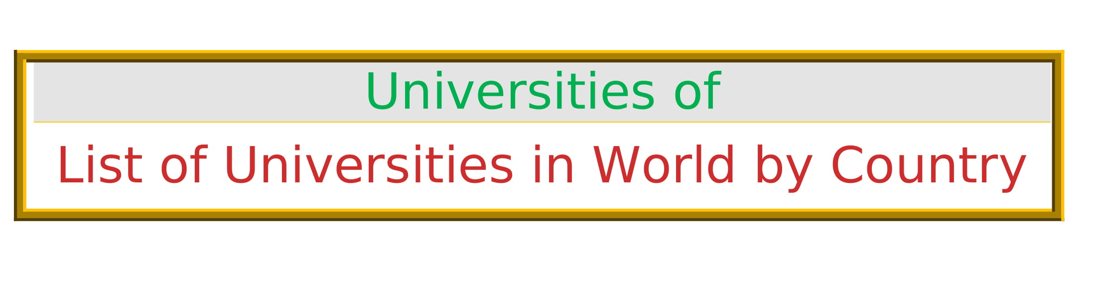 List of Universities in World by Country