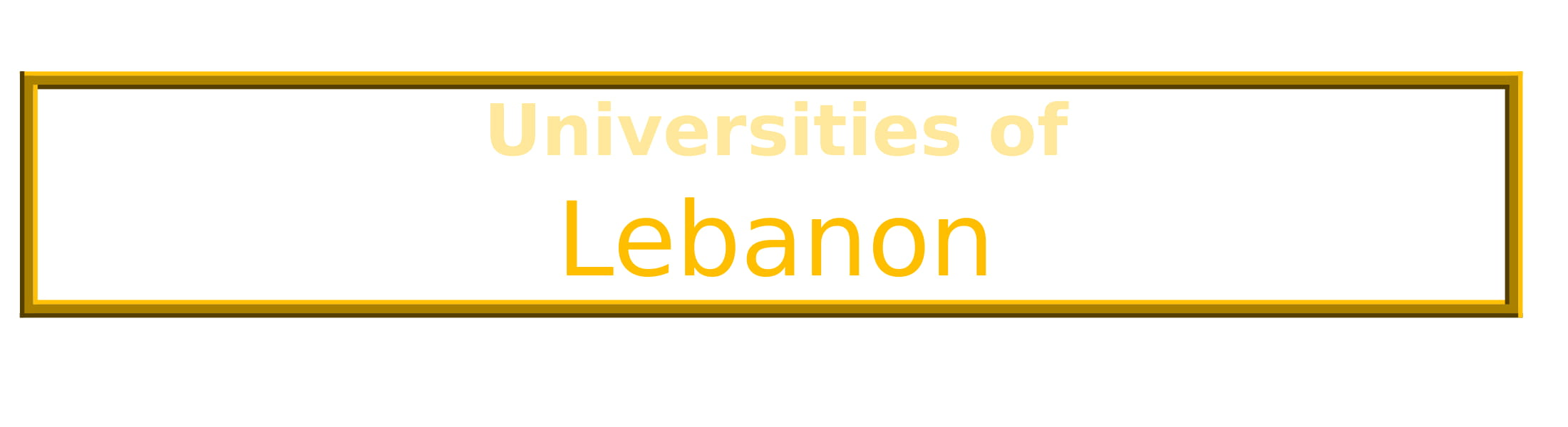 List of Universities in Lebanon