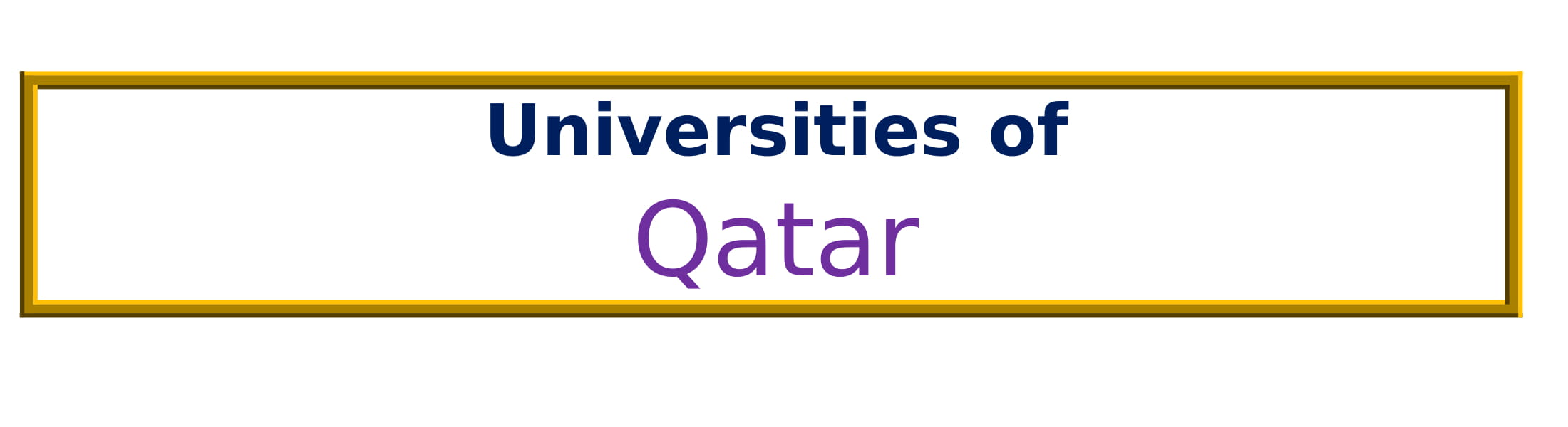 List of Universities in Qatar