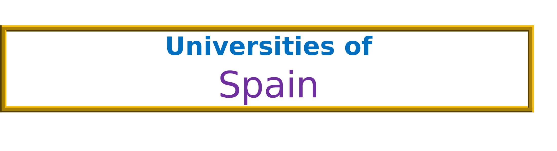 List of Universities in Spain