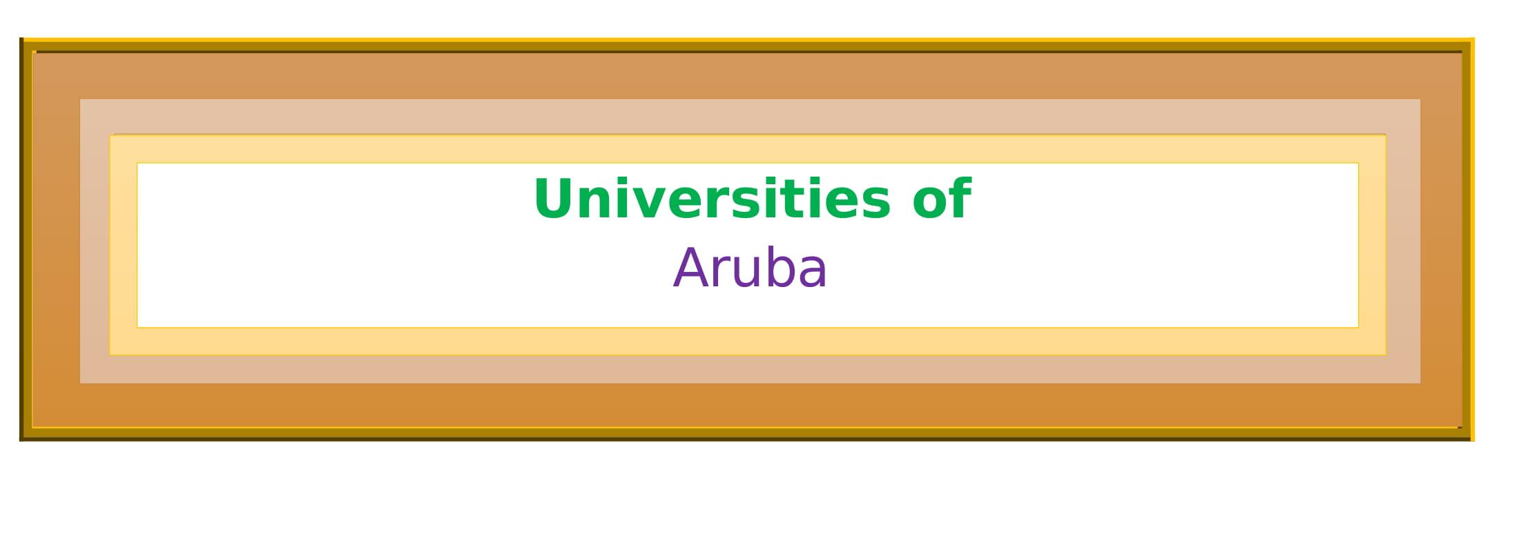 List of Universities in Aruba