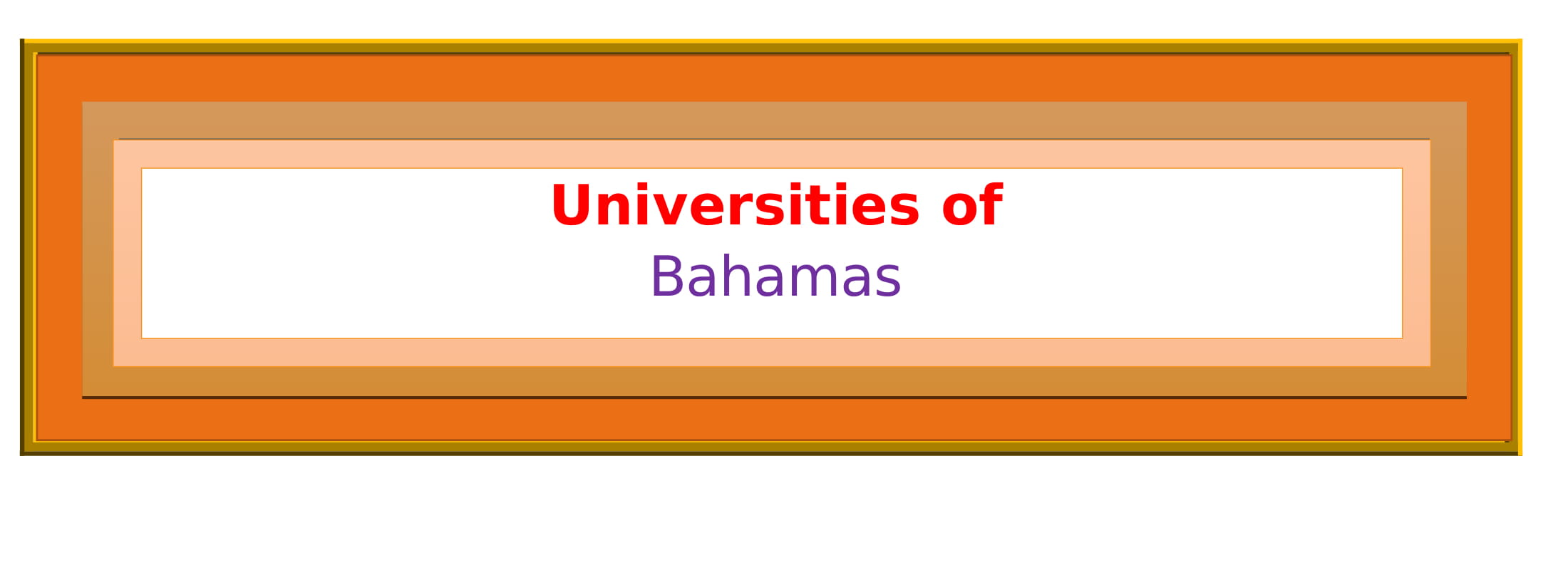 List of Universities in Bahamas