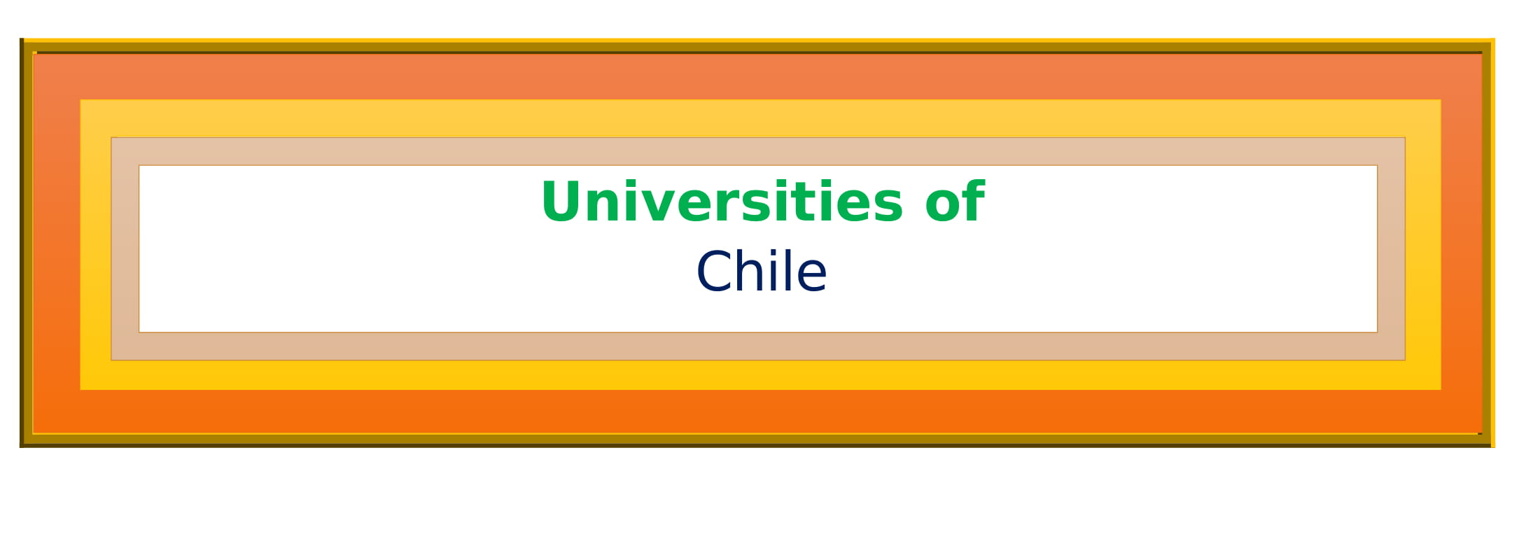 List of Universities in Chile