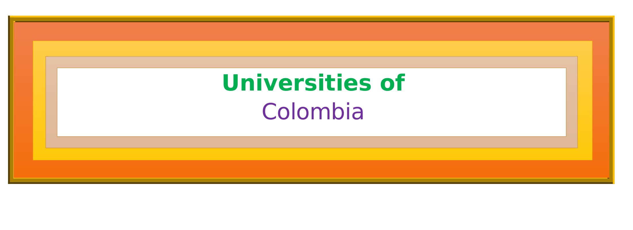List of Universities in Colombia