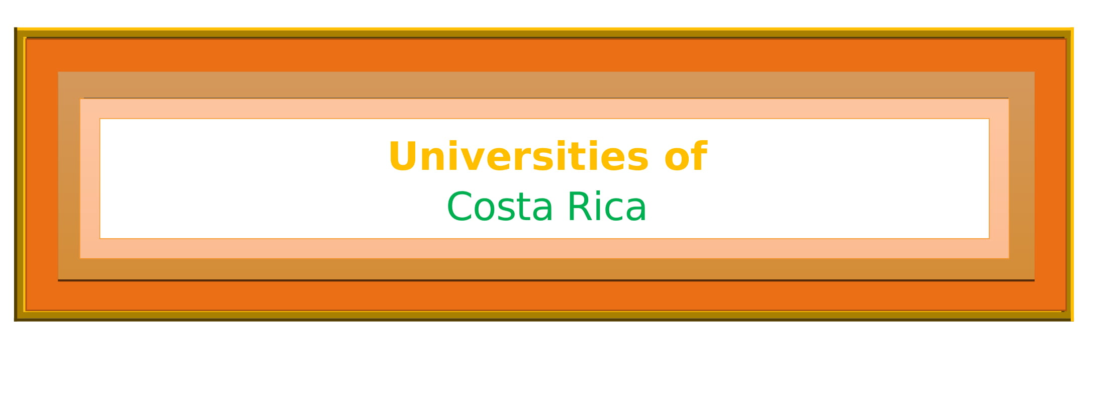 List of Universities in Costa Rica