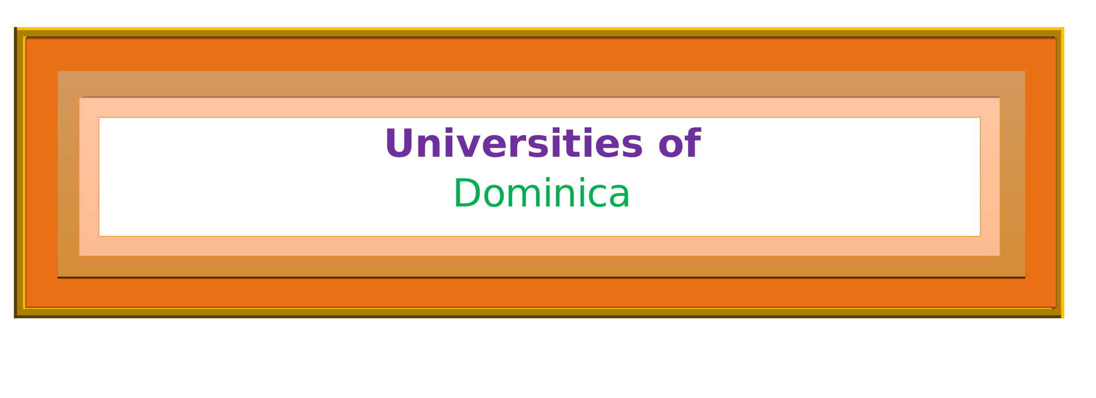 List of Universities in Dominica
