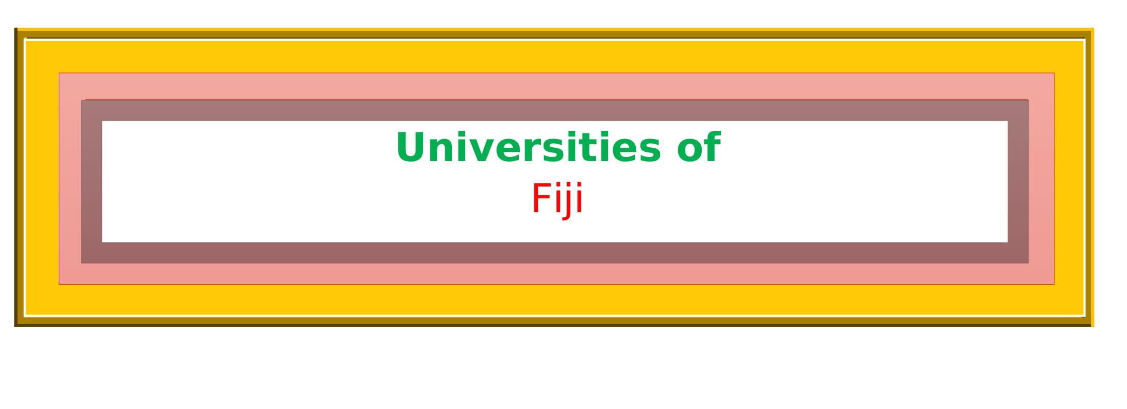 List of Universities in Fiji