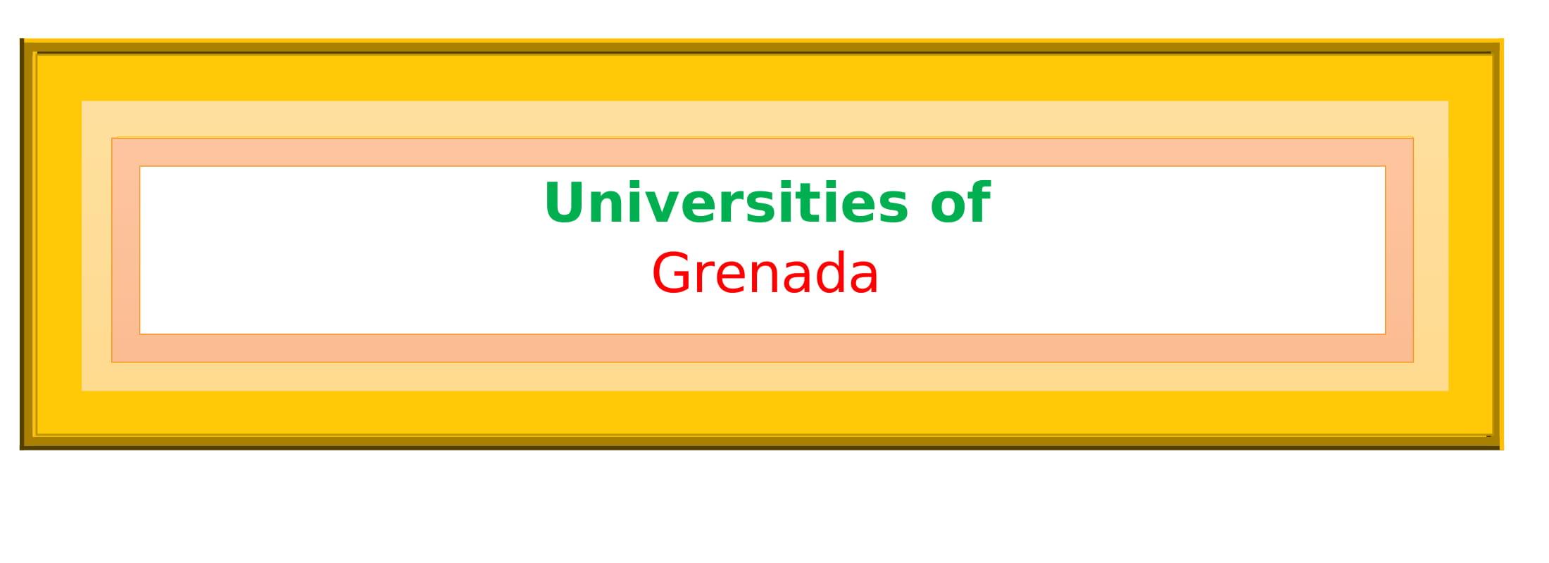 List of Universities in Grenada