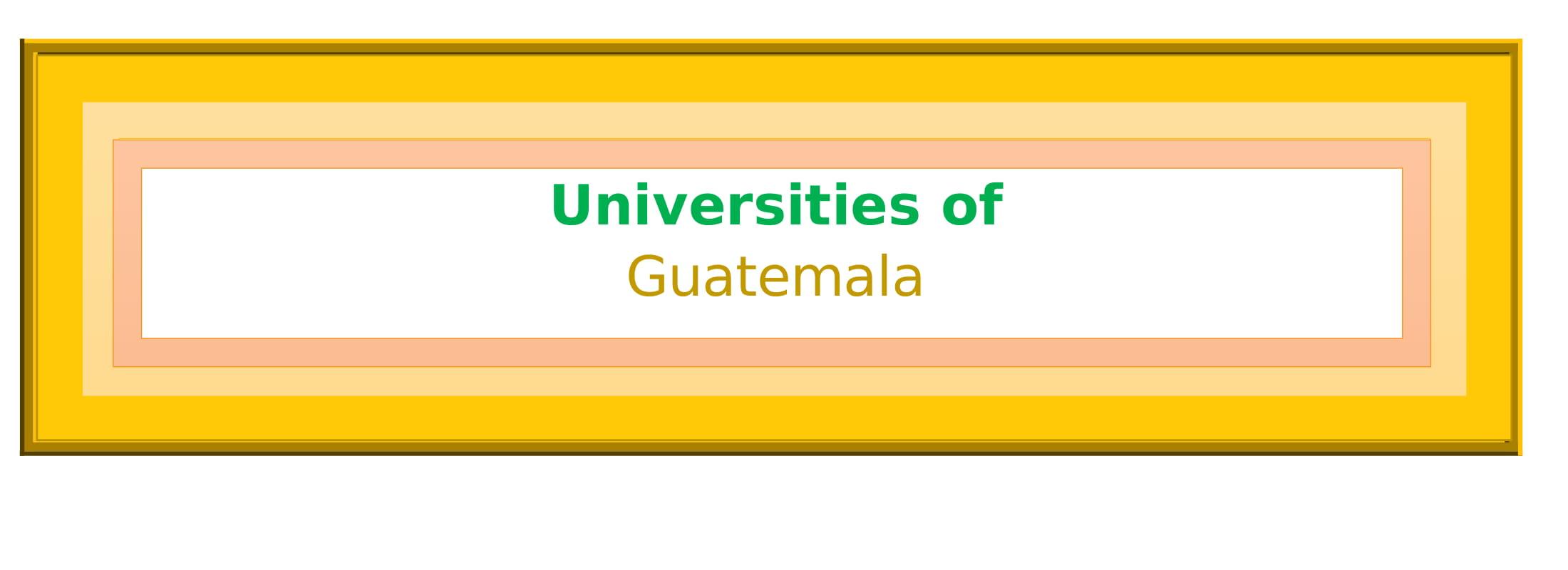 List of Universities in Guatemala