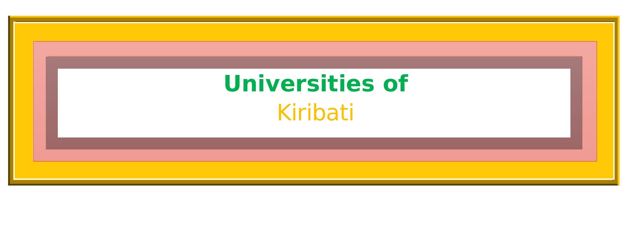 List of Universities in Kiribati