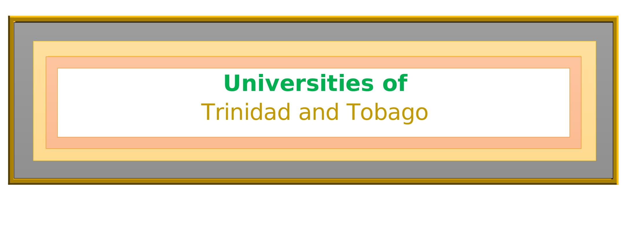 List of Universities in Trinidad and Tobago